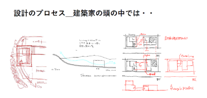 architect-howtodesign.png